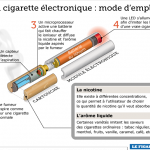 definition cigarette electronique